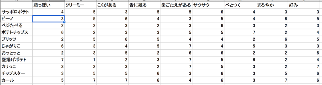 okashi_data